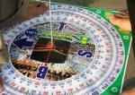 Kompas arah Kiblat - CASA