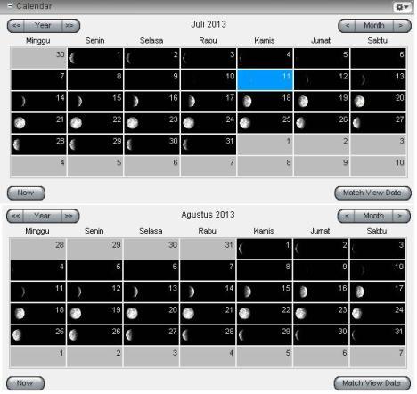 Gambar 1 Fase bulan berdasar kalender masehi (Sumber: Starry Night Pro 6.4.3; Lisensi milik AR Sugeng Riyadi, S.Pd.)